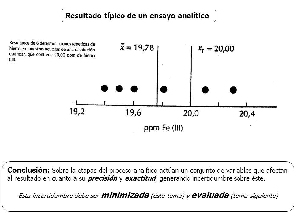 Conclusión: Sobre la etapas del proceso analítico actúan un conjunto de variables que afectan al resultado en cuanto a su precisión y exactitud, generando incertidumbre sobre éste.