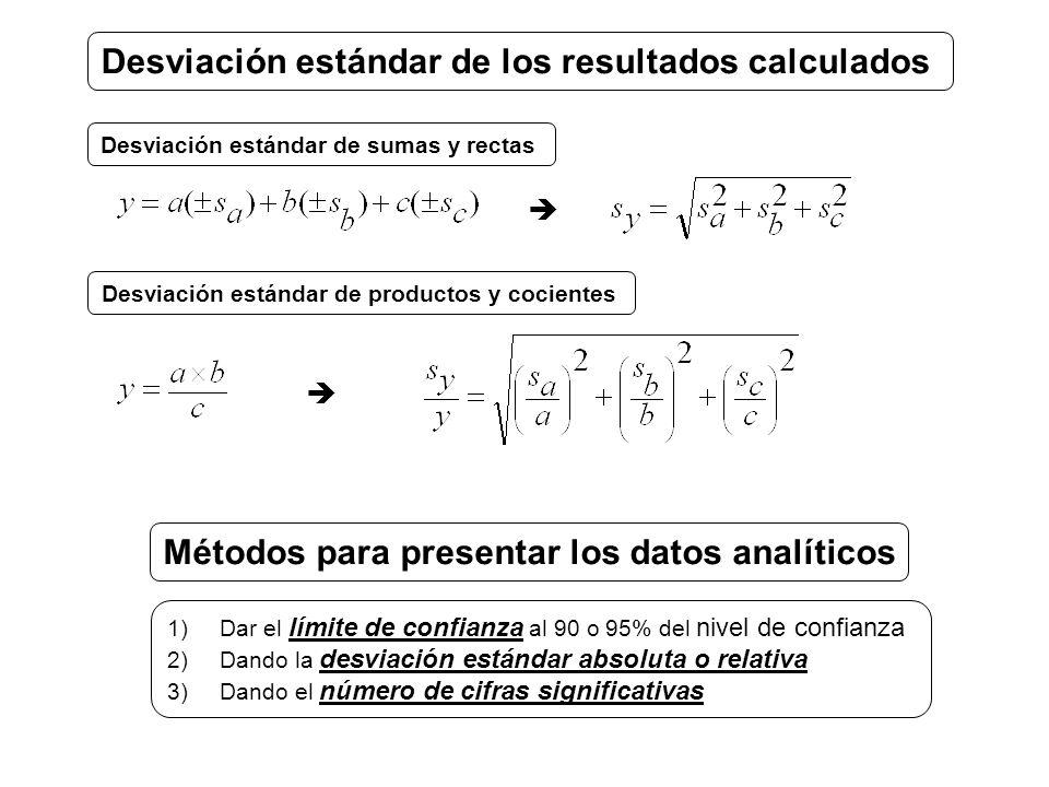 Desviación estándar de sumas y rectas Desviación estándar de los resultados calculados Métodos para presentar los datos analíticos 1)Dar el límite de confianza al 90 o 95% del nivel de confianza 2)Dando la desviación estándar absoluta o relativa 3)Dando el número de cifras significativas Desviación estándar de productos y cocientes