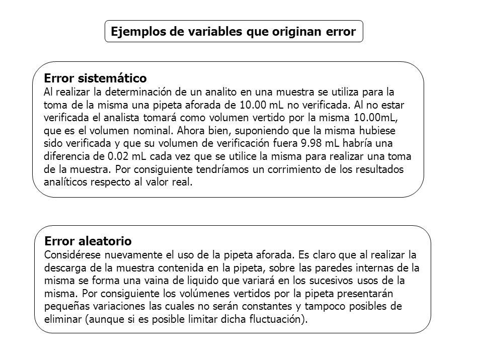 Ejemplos de variables que originan error Error sistemático Al realizar la determinación de un analito en una muestra se utiliza para la toma de la misma una pipeta aforada de 10.00 mL no verificada.