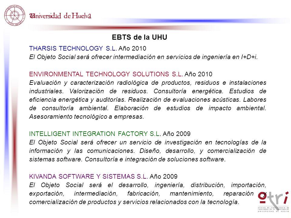 EBTS de la UHU THARSIS TECHNOLOGY S.L. Año 2010 El Objeto Social será ofrecer intermediación en servicios de ingeniería en I+D+i. ENVIRONMENTAL TECHNO