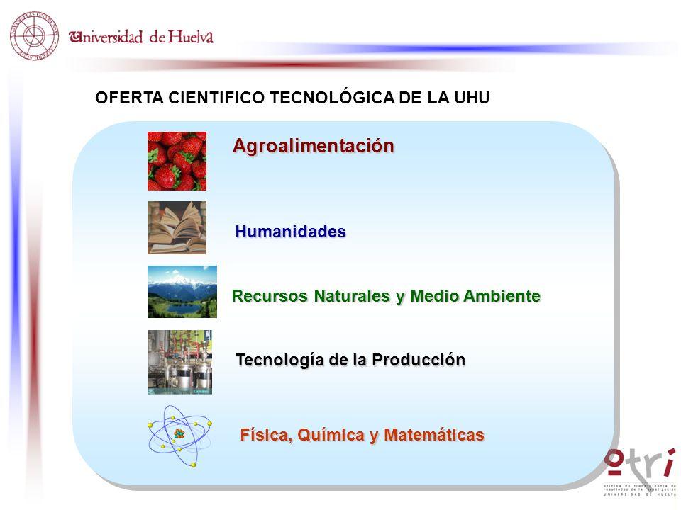 OFERTA CIENTIFICO TECNOLÓGICA DE LA UHU Agroalimentación Recursos Naturales y Medio AmbienteFísica, Química y Matemáticas Tecnología de la Producción