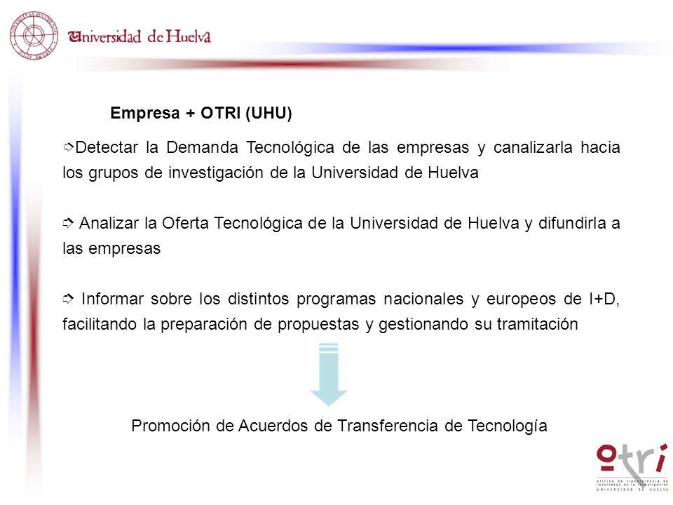 Detectar la Demanda Tecnológica de las empresas y canalizarla hacia los grupos de investigación de la Universidad de Huelva Analizar la Oferta Tecnoló