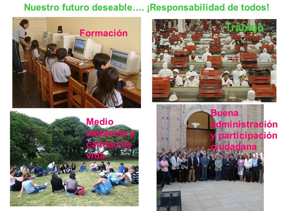 Nuestro futuro deseable…. ¡Responsabilidad de todos! Medio ambiente y calidad de vida Buena administración y participación ciudadana Formación Trabajo