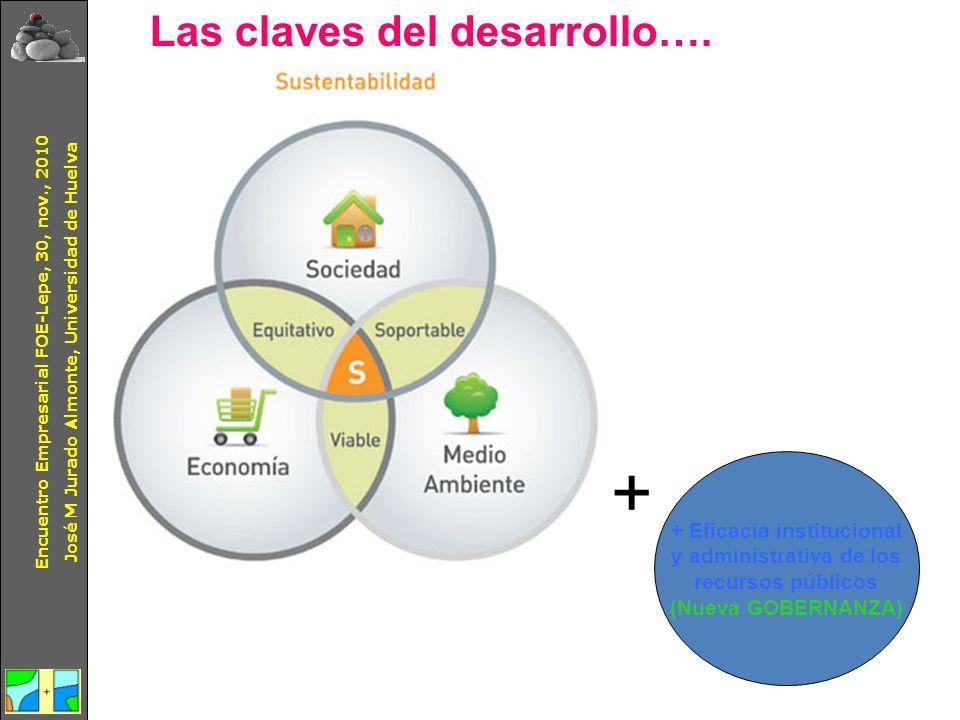 Las claves del desarrollo…. + Eficacia institucional y administrativa de los recursos públicos (Nueva GOBERNANZA) + Encuentro Empresarial FOE-Lepe, 30