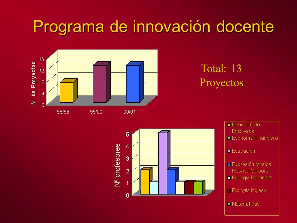 Orientación y formación del alumnado Jornadas de Orientación a los Alumnos/as de Nuevo Ingreso.