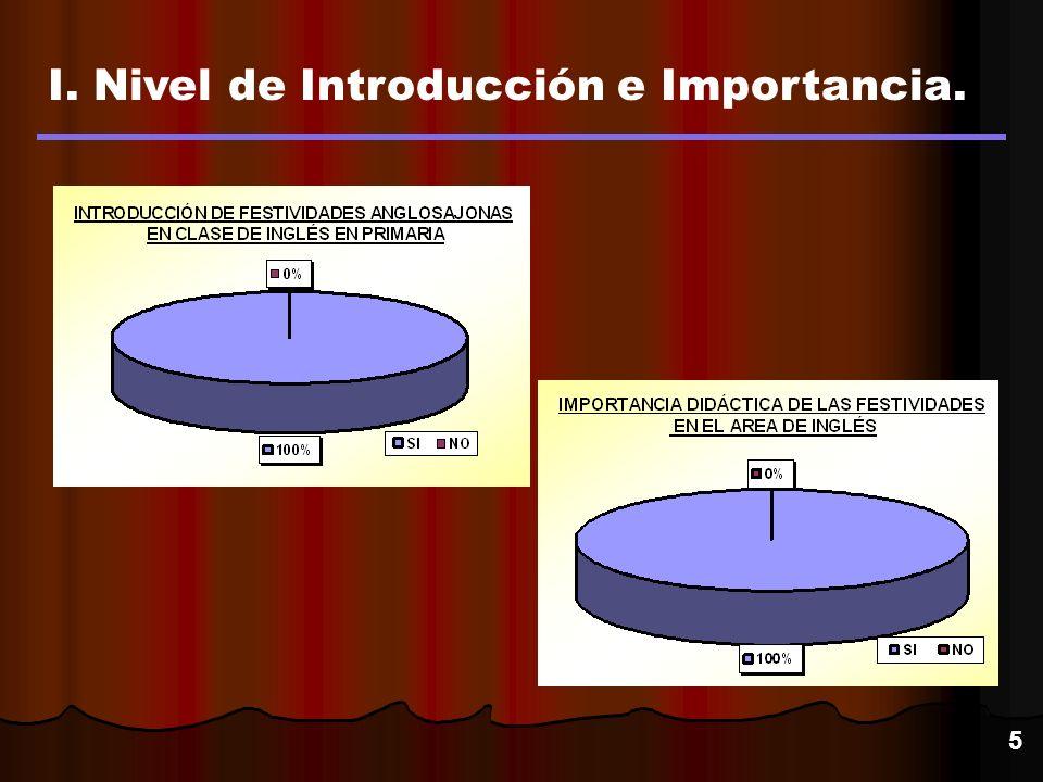 I. FESTIVIDADES Y CELEBRACIONES 4. ANÁLISIS DE RESULTADOS: (I) 4