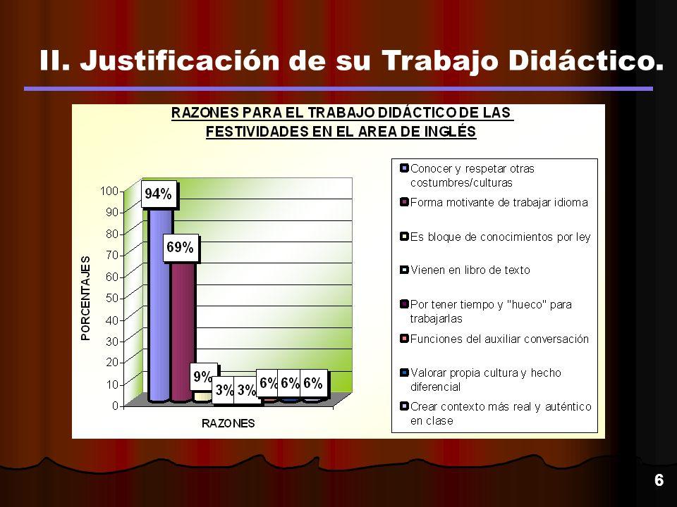 II. Justificación de su Trabajo Didáctico. 6