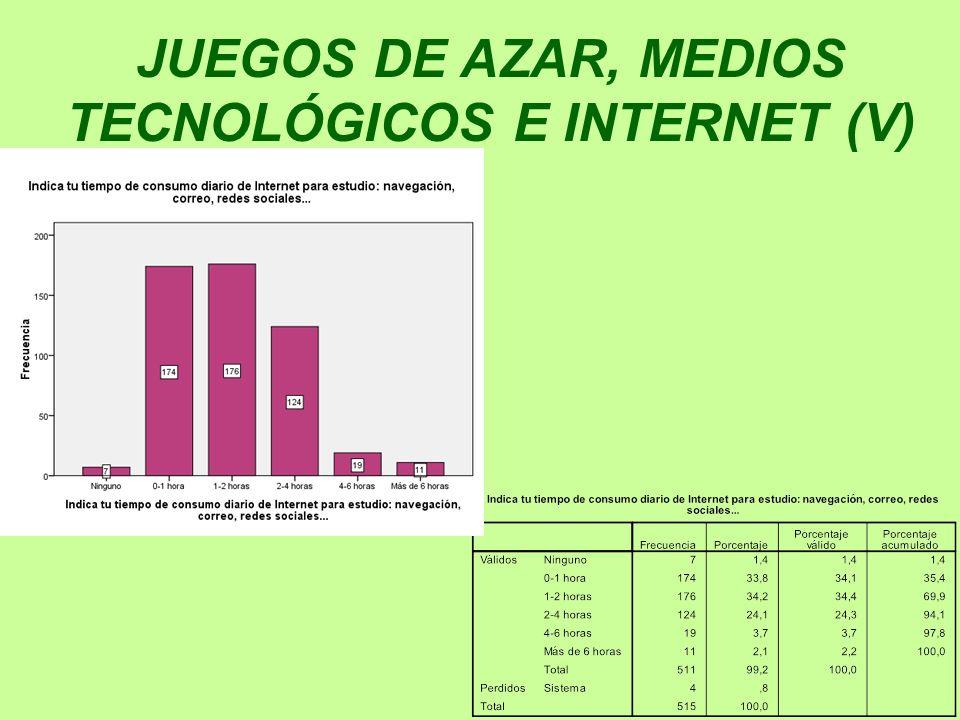 JUEGOS DE AZAR, MEDIOS TECNOLÓGICOS E INTERNET (V)