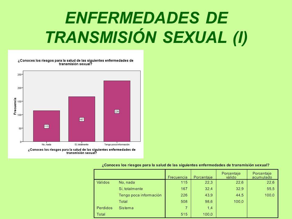 ENFERMEDADES DE TRANSMISIÓN SEXUAL (I)