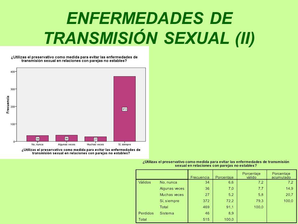 ENFERMEDADES DE TRANSMISIÓN SEXUAL (II)