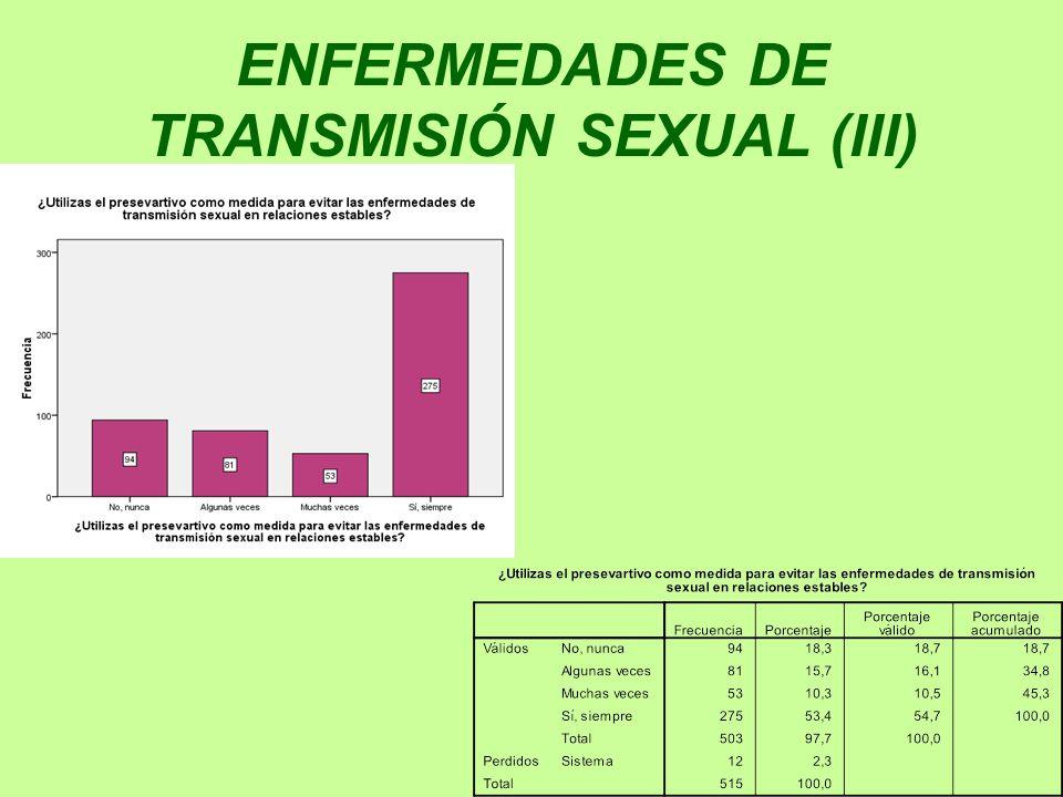 ENFERMEDADES DE TRANSMISIÓN SEXUAL (III)