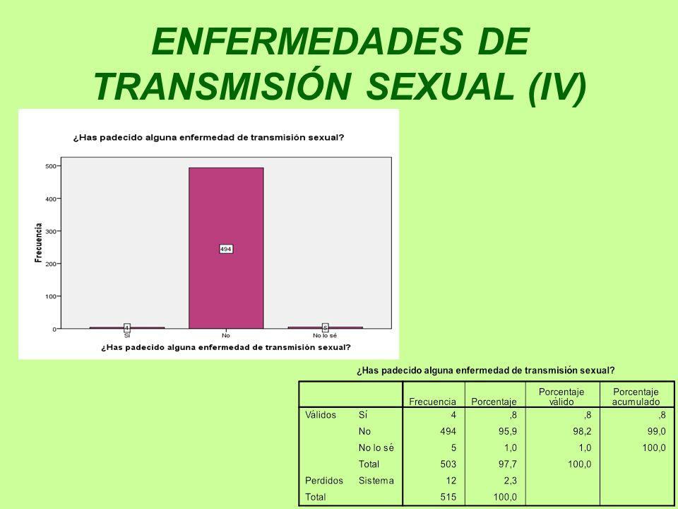 ENFERMEDADES DE TRANSMISIÓN SEXUAL (IV)