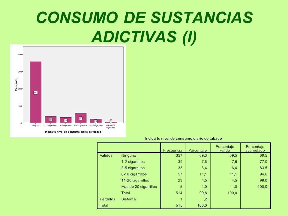 CONSUMO DE SUSTANCIAS ADICTIVAS (I)
