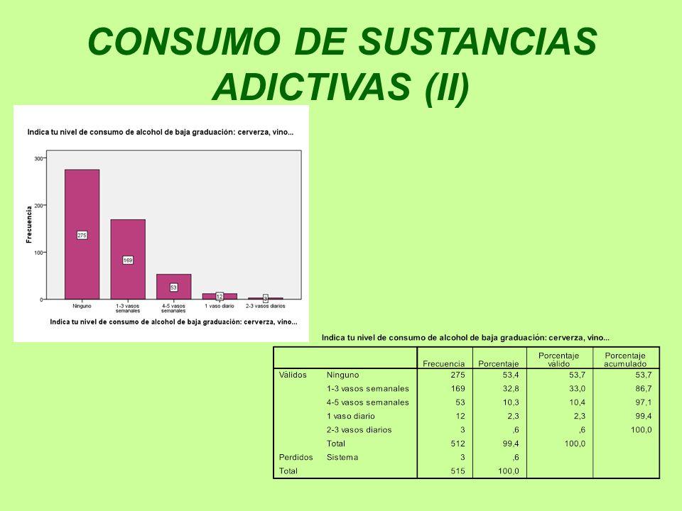 CONSUMO DE SUSTANCIAS ADICTIVAS (II)