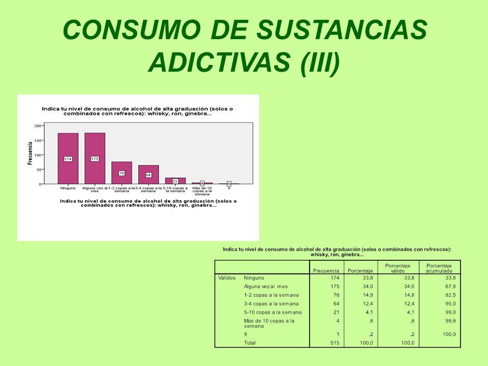 CONSUMO DE SUSTANCIAS ADICTIVAS (III)