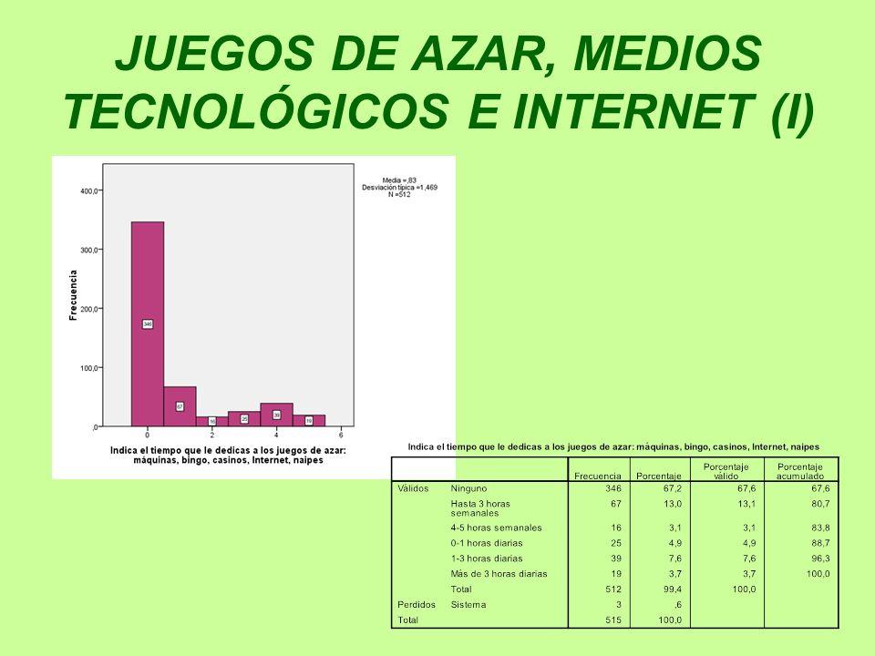 JUEGOS DE AZAR, MEDIOS TECNOLÓGICOS E INTERNET (I)