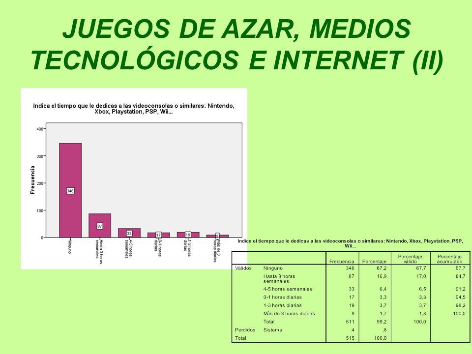 JUEGOS DE AZAR, MEDIOS TECNOLÓGICOS E INTERNET (II)