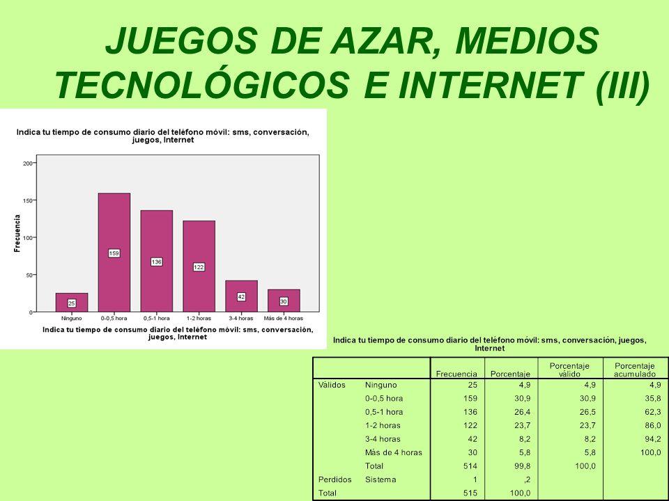 JUEGOS DE AZAR, MEDIOS TECNOLÓGICOS E INTERNET (III)