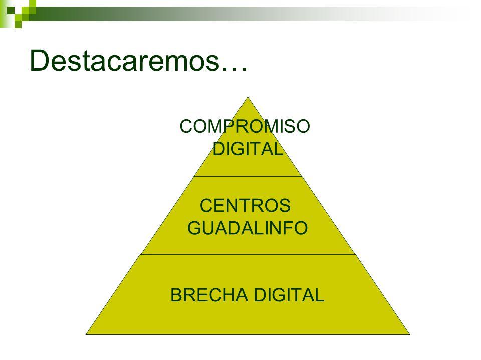 Destacaremos… COMPROMISO DIGITAL CENTROS GUADALINFO BRECHA DIGITAL