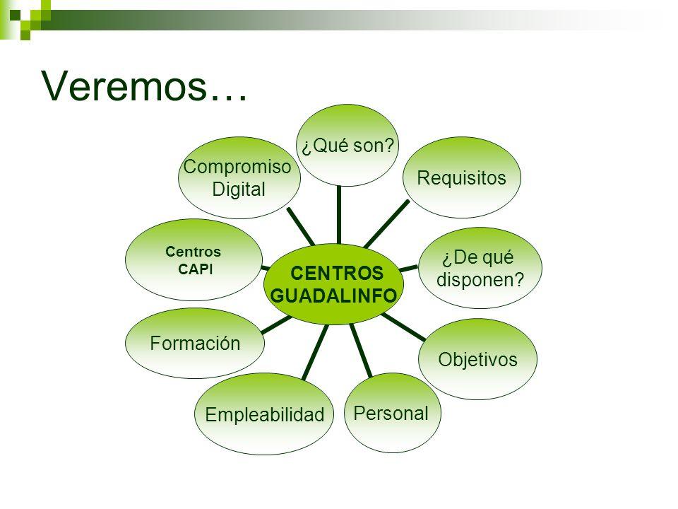Veremos… CENTROS GUADALINFO ¿Qué son?Requisitos ¿De qué disponen? ObjetivosPersonalEmpleabilidadFormación Centros CAPI Compromiso Digital