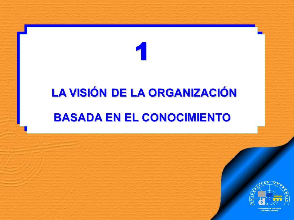 1 LA VISIÓN DE LA ORGANIZACIÓN LA VISIÓN DE LA ORGANIZACIÓN BASADA EN EL CONOCIMIENTO 1 LA VISIÓN DE LA ORGANIZACIÓN LA VISIÓN DE LA ORGANIZACIÓN BASA