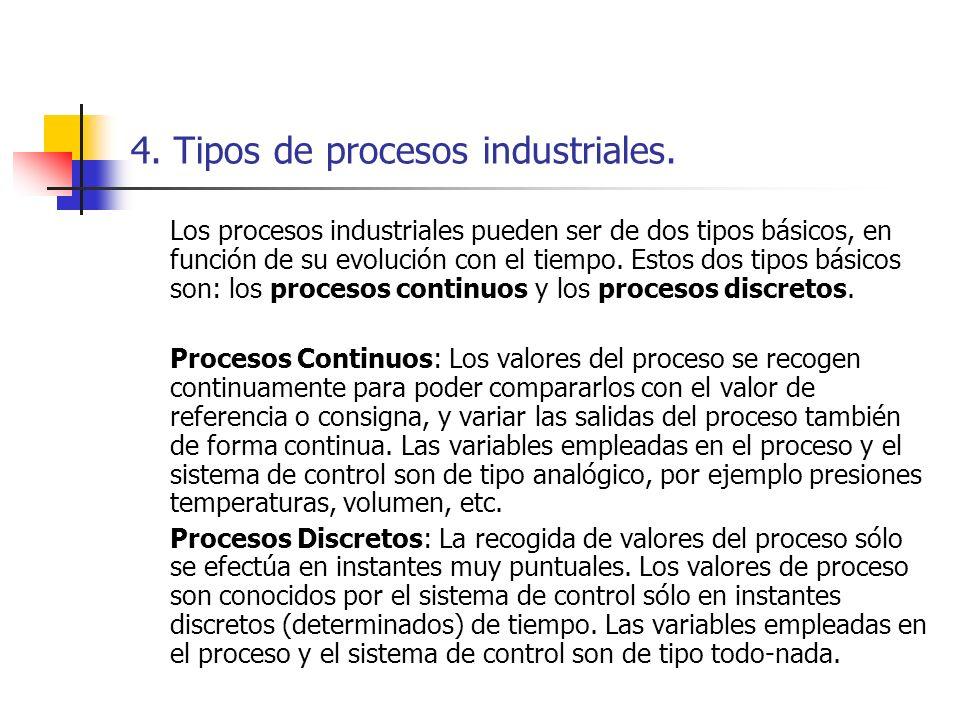 4. Tipos de procesos industriales. Los procesos industriales pueden ser de dos tipos básicos, en función de su evolución con el tiempo. Estos dos tipo