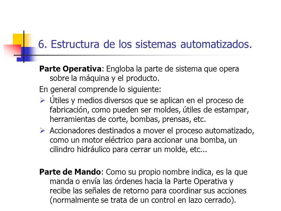6. Estructura de los sistemas automatizados. Parte Operativa: Engloba la parte de sistema que opera sobre la máquina y el producto. En general compren