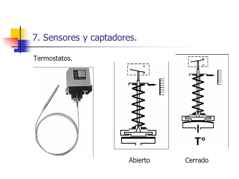 7. Sensores y captadores. Termostatos. Abierto Cerrado