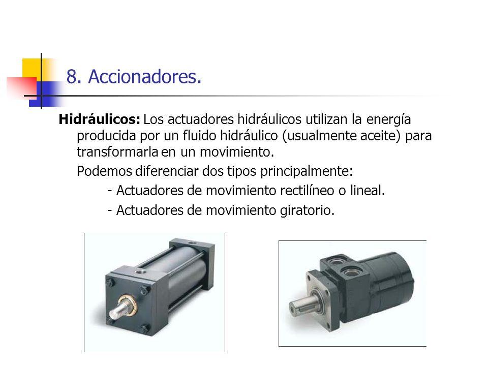 8. Accionadores. Hidráulicos: Los actuadores hidráulicos utilizan la energía producida por un fluido hidráulico (usualmente aceite) para transformarla