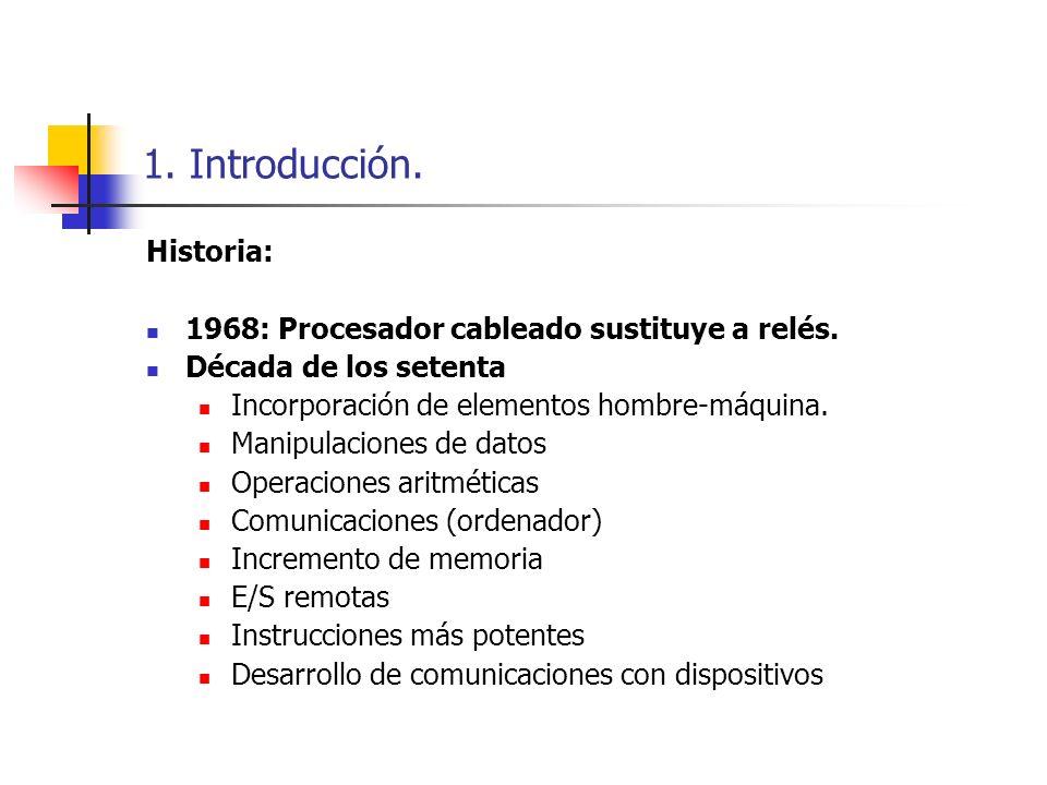 1. Introducción. Historia: 1968: Procesador cableado sustituye a relés. Década de los setenta Incorporación de elementos hombre-máquina. Manipulacione