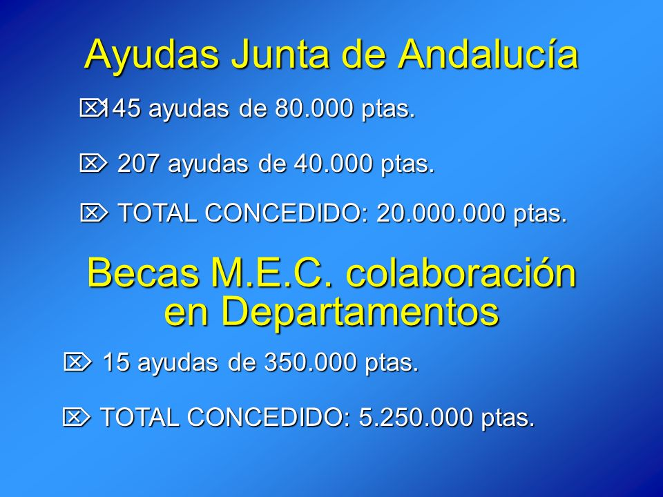 Ayudas Junta de Andalucía Becas M.E.C. colaboración en Departamentos 145 ayudas de 80.000 ptas.