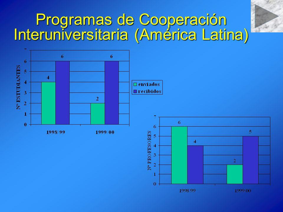 Programas de Cooperación Interuniversitaria (América Latina)
