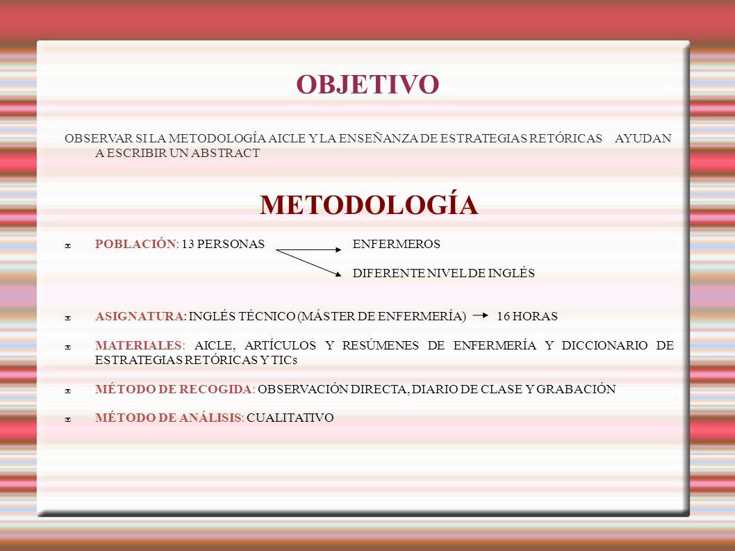 OBJETIVO OBSERVAR SI LA METODOLOGÍA AICLE Y LA ENSEÑANZA DE ESTRATEGIAS RETÓRICASAYUDAN A ESCRIBIR UN ABSTRACT METODOLOGÍA POBLACIÓN: 13 PERSONASENFER