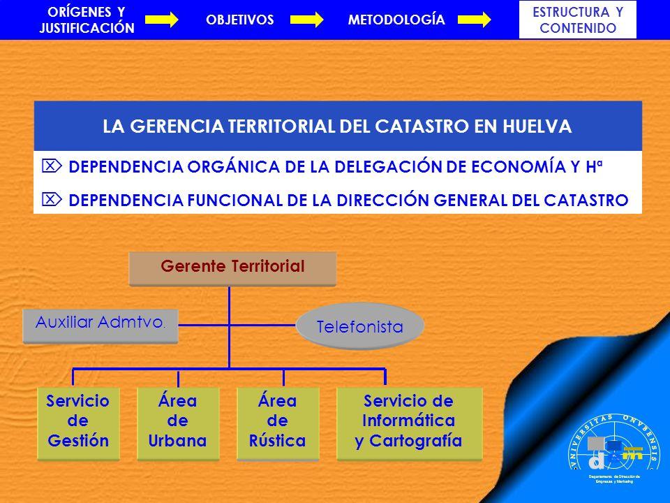 LA GERENCIA TERRITORIAL DEL CATASTRO EN HUELVA Servicio de Gestión Área de Urbana Área de Rústica Servicio de Informática y Cartografía Gerente Territ