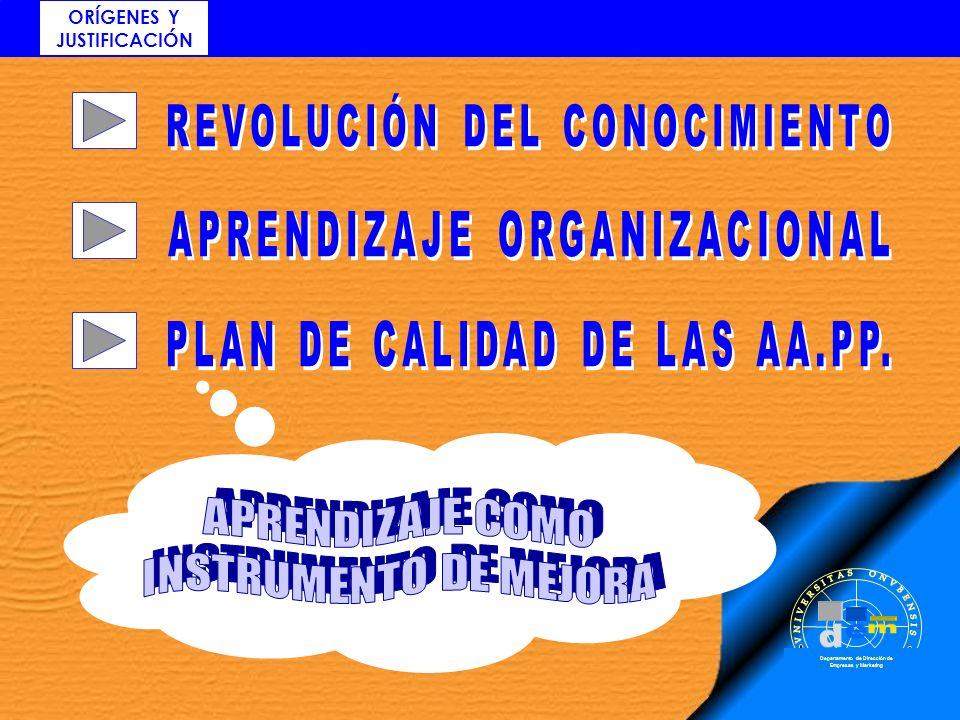 12345 ORÍGENES Y JUSTIFICACIÓN OBJETIVOSMETODOLOGÍA ESTRUCTURA Y CONTENIDO CONCLUSIONES Departamento de Dirección de Empresas y Marketing MODELOMODELO THALECTHALEC APLICACIONES INFORMÁTICAS POLÍTICA RR.HH.