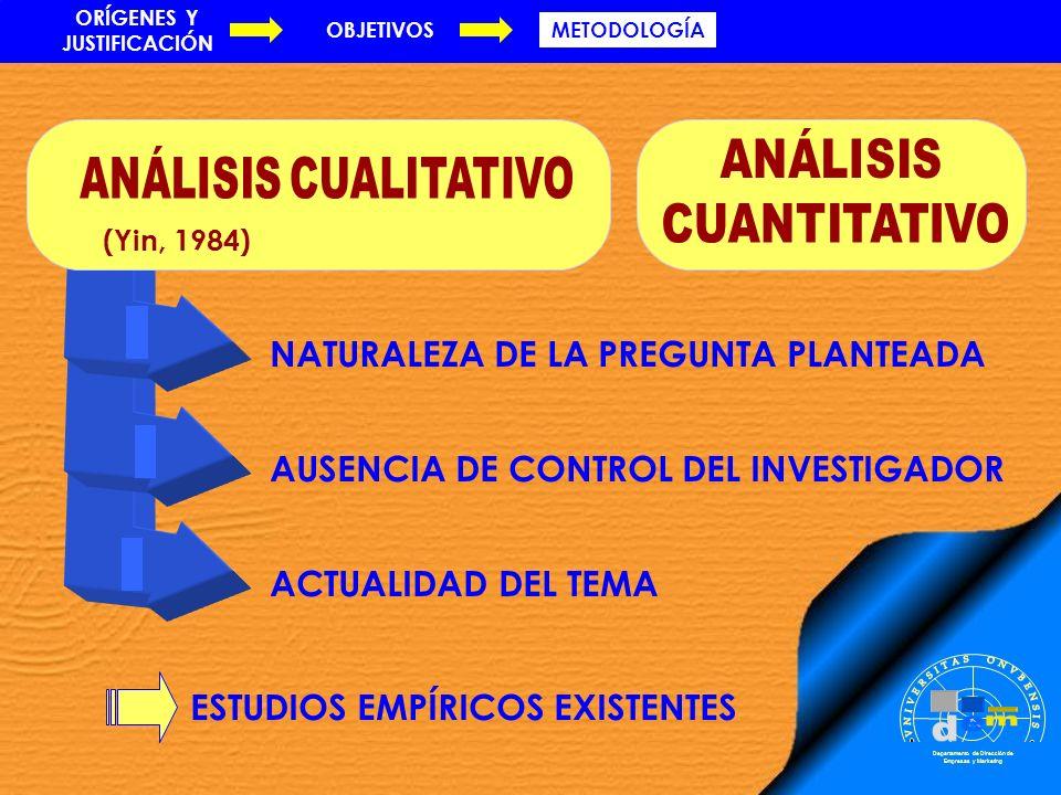REUNIÓN DE GRUPO ENTREVISTA CUESTIONARIO REUNIÓN DE GRUPO ENTREVISTA CUESTIONARIO ANÁLISIS UNIVARIABLE: ESTUDIO DE FRECUENCIAS.