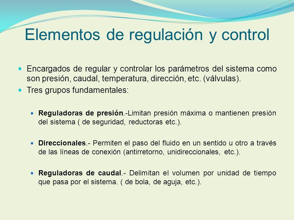 Elementos de regulación y control Encargados de regular y controlar los parámetros del sistema como son presión, caudal, temperatura, dirección, etc.
