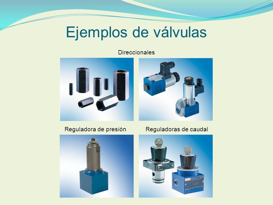 Ejemplos de válvulas Direccionales Reguladora de presiónReguladoras de caudal