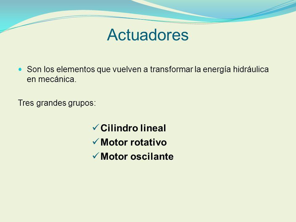 Actuadores Son los elementos que vuelven a transformar la energía hidráulica en mecánica. Tres grandes grupos: Cilindro lineal Motor rotativo Motor os