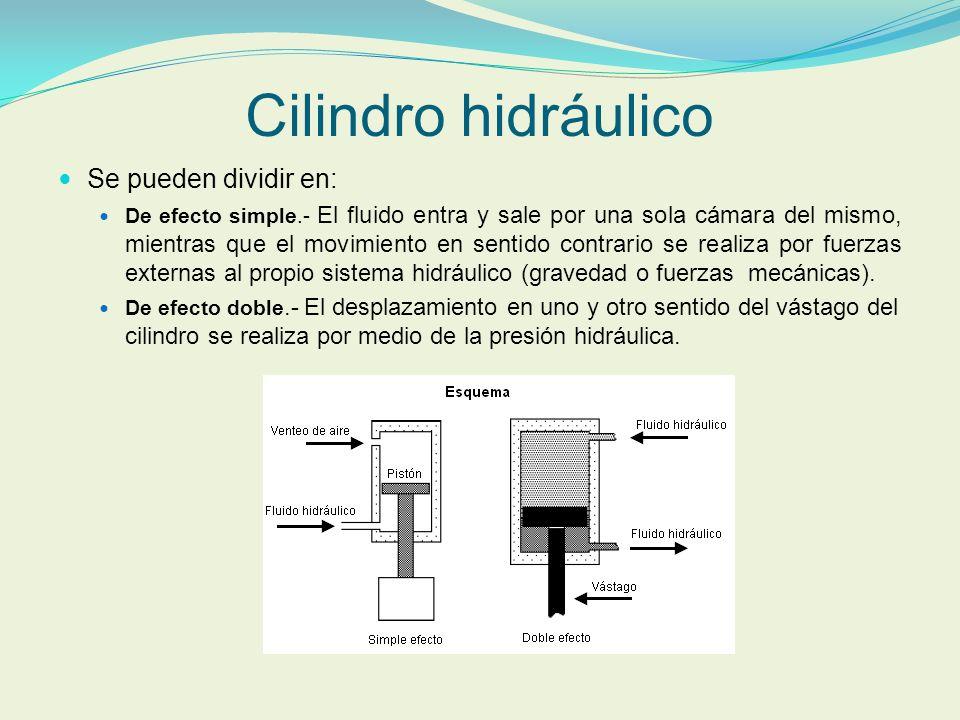 Cilindro hidráulico Se pueden dividir en: De efecto simple.- El fluido entra y sale por una sola cámara del mismo, mientras que el movimiento en senti