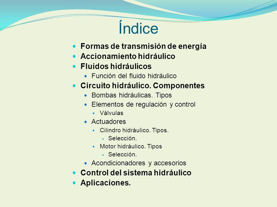 Índice Formas de transmisión de energía Accionamiento hidráulico Fluidos hidráulicos Función del fluido hidráulico Circuito hidráulico. Componentes Bo