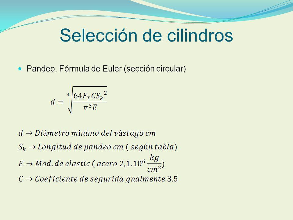 Selección de cilindros Pandeo. Fórmula de Euler (sección circular)