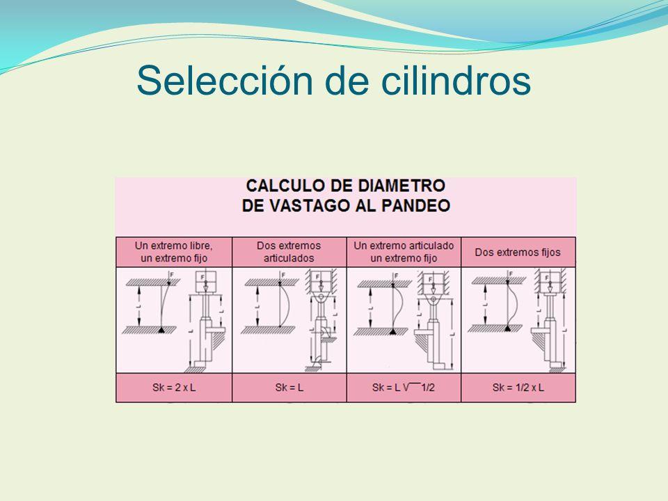 Selección de cilindros