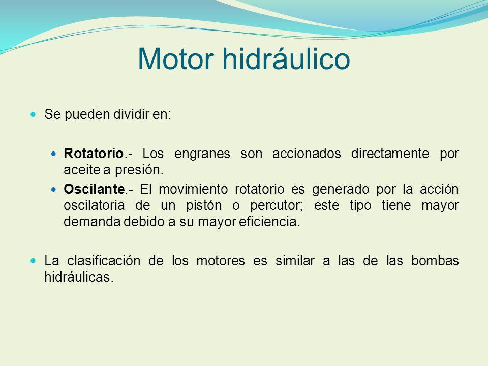 Motor hidráulico Se pueden dividir en: Rotatorio.- Los engranes son accionados directamente por aceite a presión. Oscilante.- El movimiento rotatorio