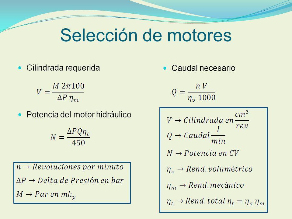 Selección de motores Cilindrada requerida Potencia del motor hidráulico Caudal necesario