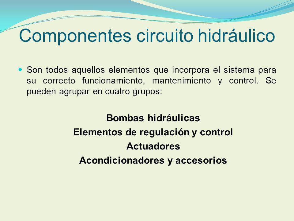 Acondicionadores y accesorios Son el resto de elementos que configuran el sistema (filtros, intercambiadores de calor, depósitos, acumuladores de presión, manómetros, presostatos, etc.).