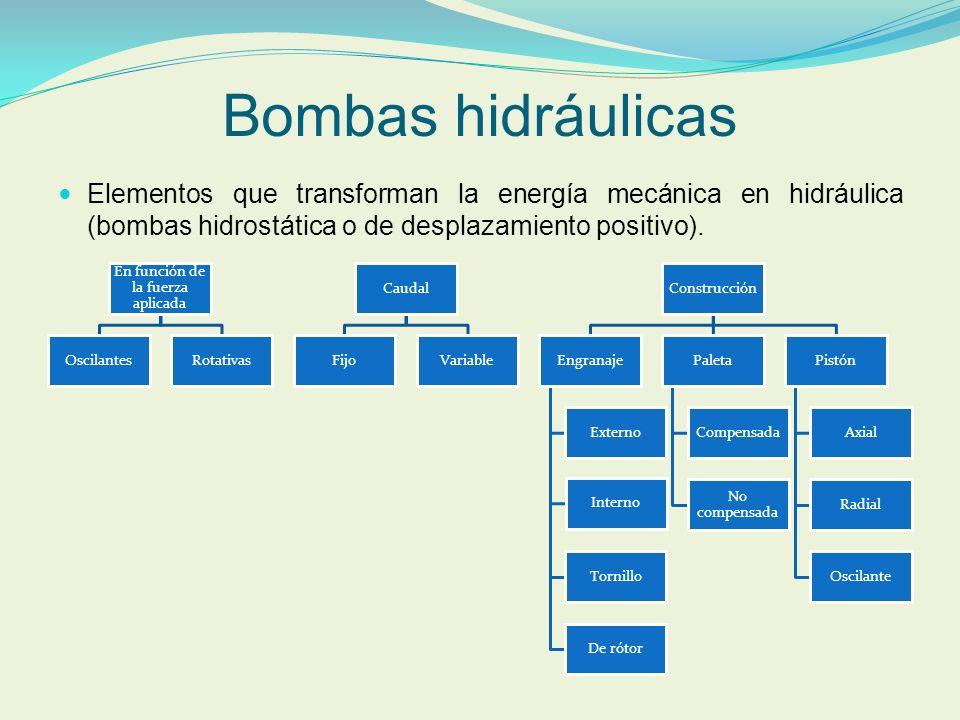 Bombas hidráulicas Elementos que transforman la energía mecánica en hidráulica (bombas hidrostática o de desplazamiento positivo). En función de la fu
