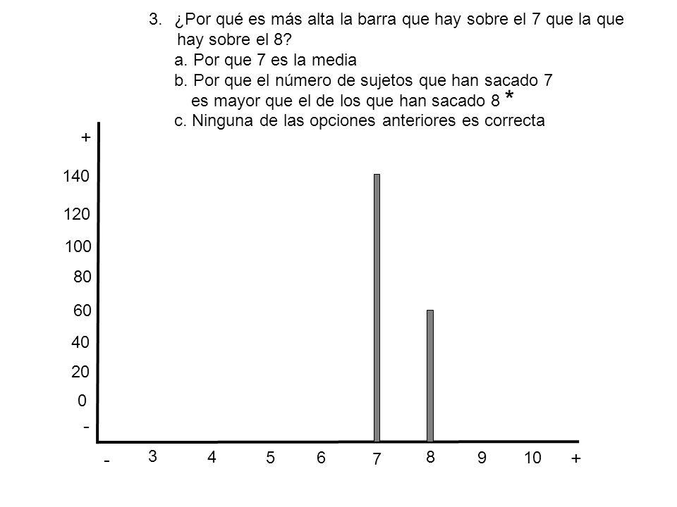 - + - + 3 3.¿Por qué es más alta la barra que hay sobre el 7 que la que hay sobre el 8? a. Por que 7 es la media b. Por que el número de sujetos que h