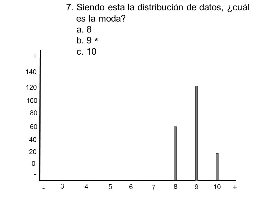 - + - + 3 6 5 4 7 8 10 9 * 0 20 40 60 80 100 120 140 7.Siendo esta la distribución de datos, ¿cuál es la moda? a. 8 b. 9 c. 10