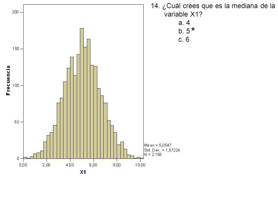 * 14. ¿Cuál crees que es la mediana de la variable X1? a. 4 b. 5 c. 6